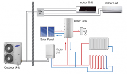 heat-pump-diagram-samsung